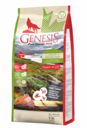 GENESIS PURE CANADA Dog Green Highland Puppy  2,268kg